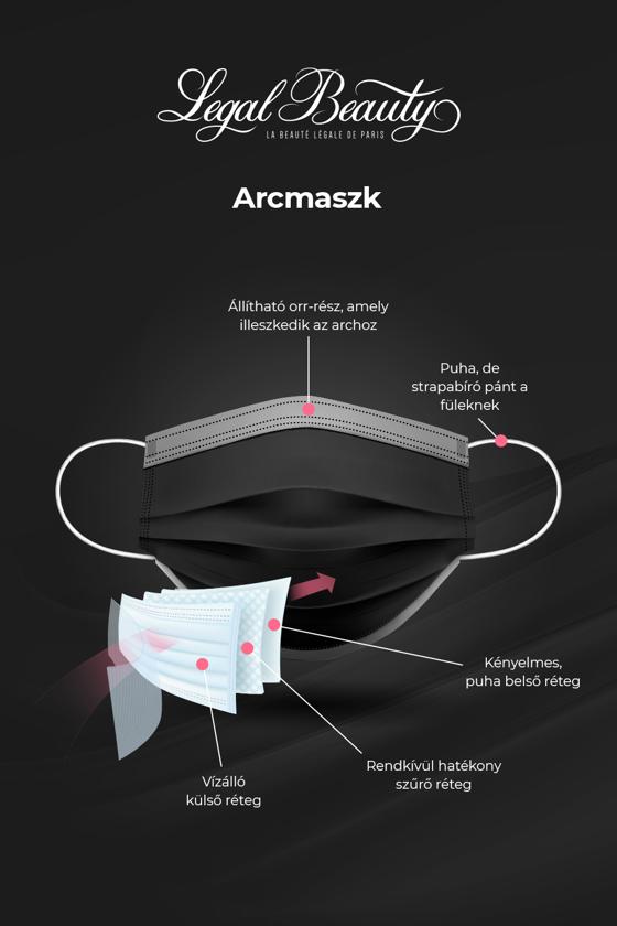 Legal Beauty 4 rétegű egészségügyi arcmaszk - 50 db - Arcmaszk - 50 db - Karbonfekete - OneSize